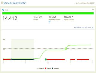 Capture d'écran 2021-04-24 à 23.30.20